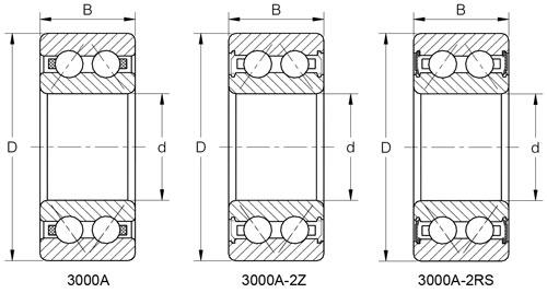 QJ300 Series