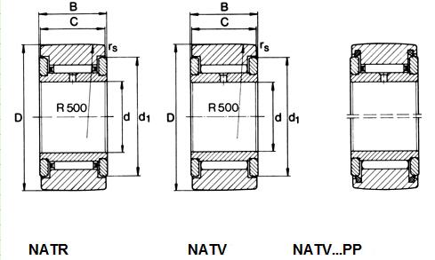 NATR Series